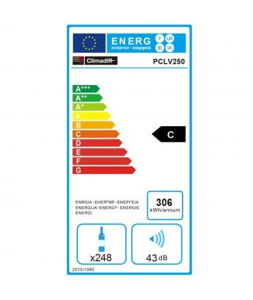 PCLV250 Cave polyvalente ou de conservation 248 bouteilles energie