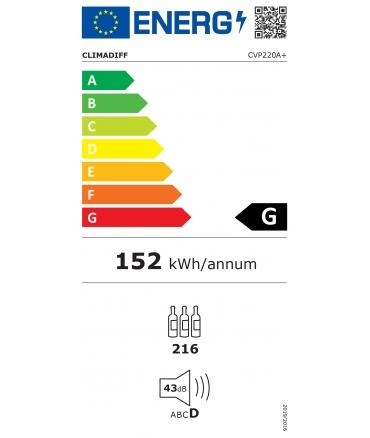 CVP220A+ Cave de vieillissement Climadiff Classe énergétique